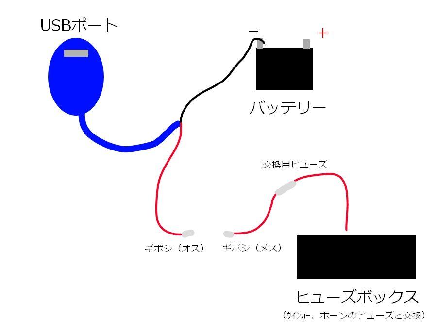 バイクのUSBポート配線図