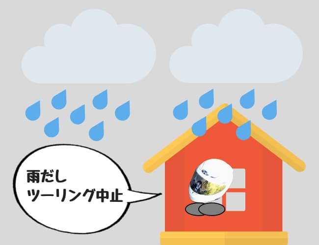 ツーリングの日に雨が降って中止