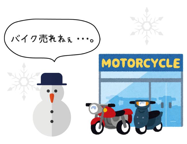 冬はバイクが特に売れない