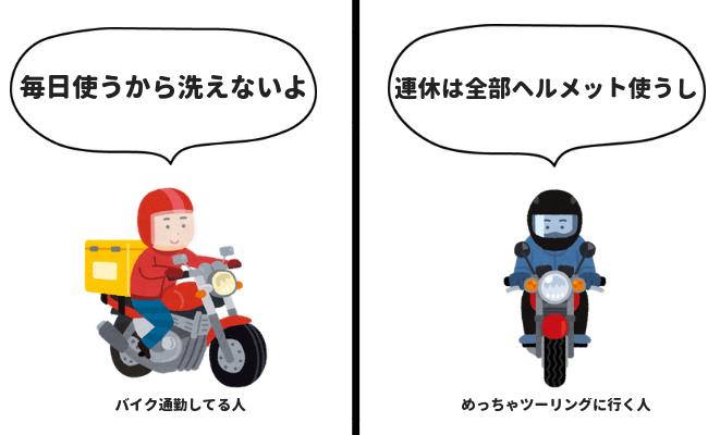 ヘルメットを洗うタイミング