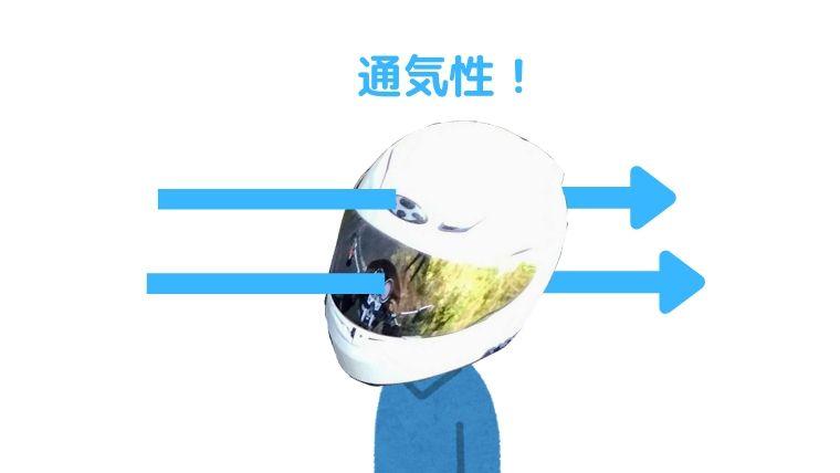 通気性のいいヘルメット