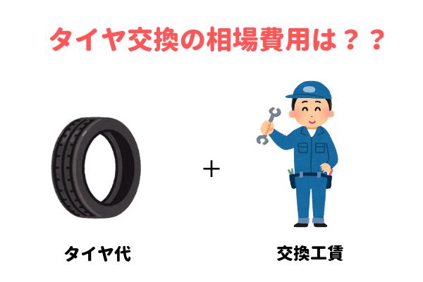 タイヤ交換はタイヤ代+交換工賃