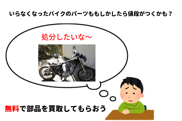 バイクの中古パーツを売るには