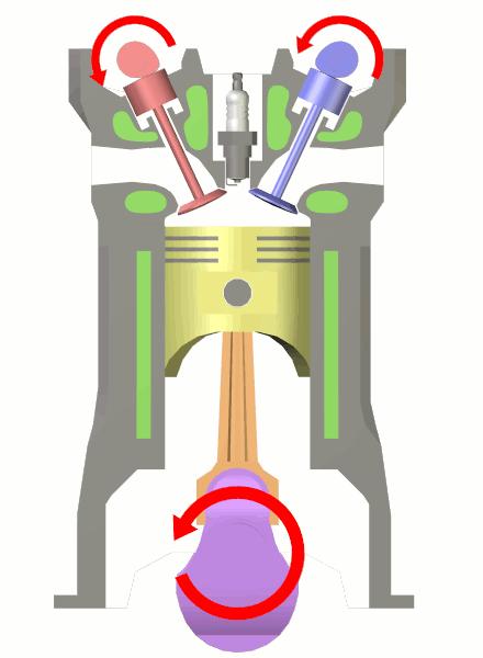 エンジンの断面図