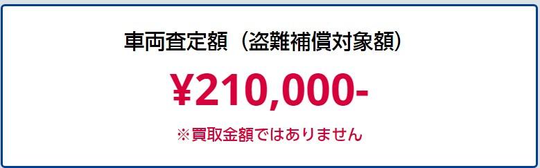 ディオ110の車両価格21万