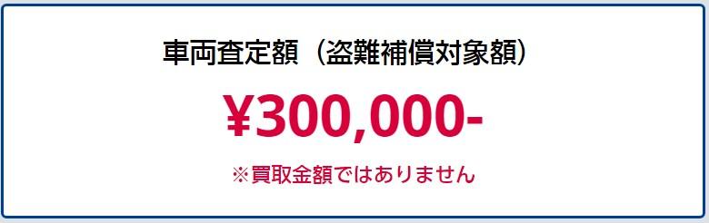マグナ50の車両価格30万